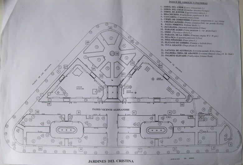 Plano de los Jardines de Cristina